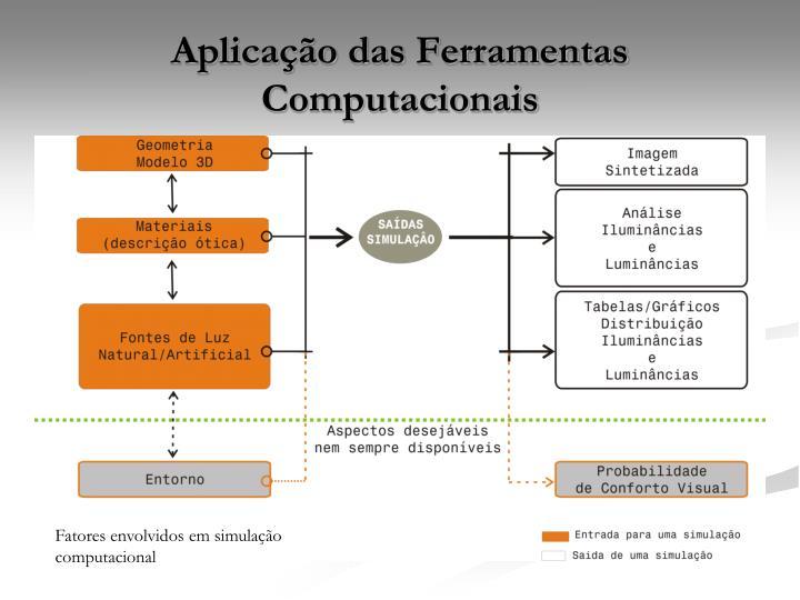 Aplicação das Ferramentas Computacionais