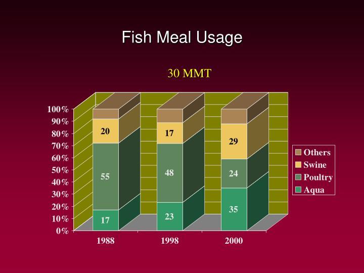 Fish Meal Usage