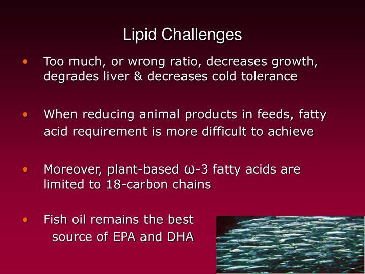 Lipid Challenges