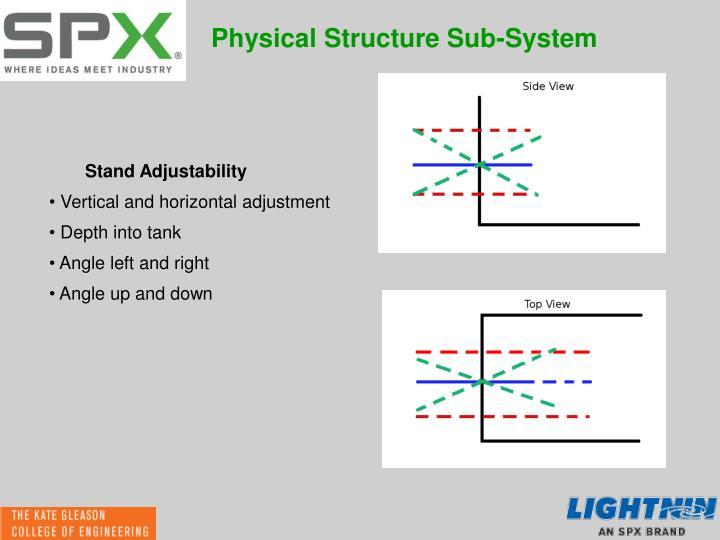 Physical Structure Sub-System