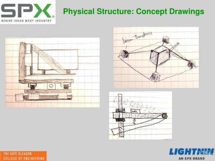 Physical Structure: Concept Drawings