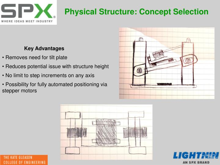 Physical Structure: Concept Selection