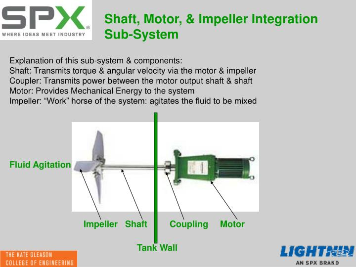Shaft, Motor, & Impeller Integration Sub-System
