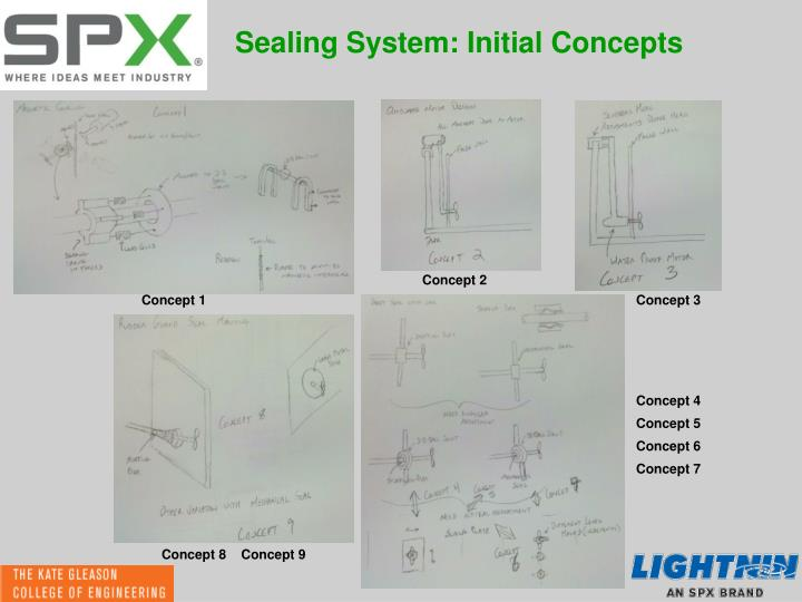 Sealing System: Initial Concepts