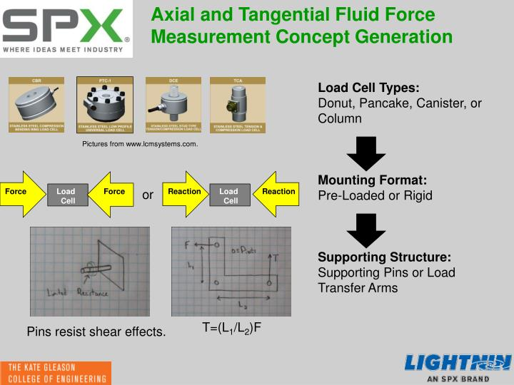 Axial and Tangential Fluid Force Measurement Concept Generation