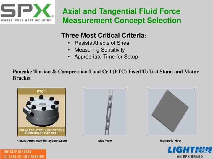 Axial and Tangential Fluid Force Measurement Concept Selection