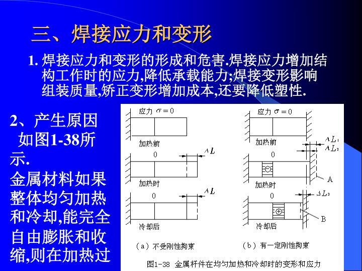 三、焊接应力和变形