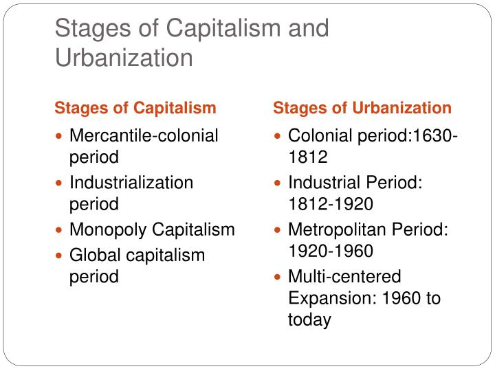 Stages of Capitalism and Urbanization