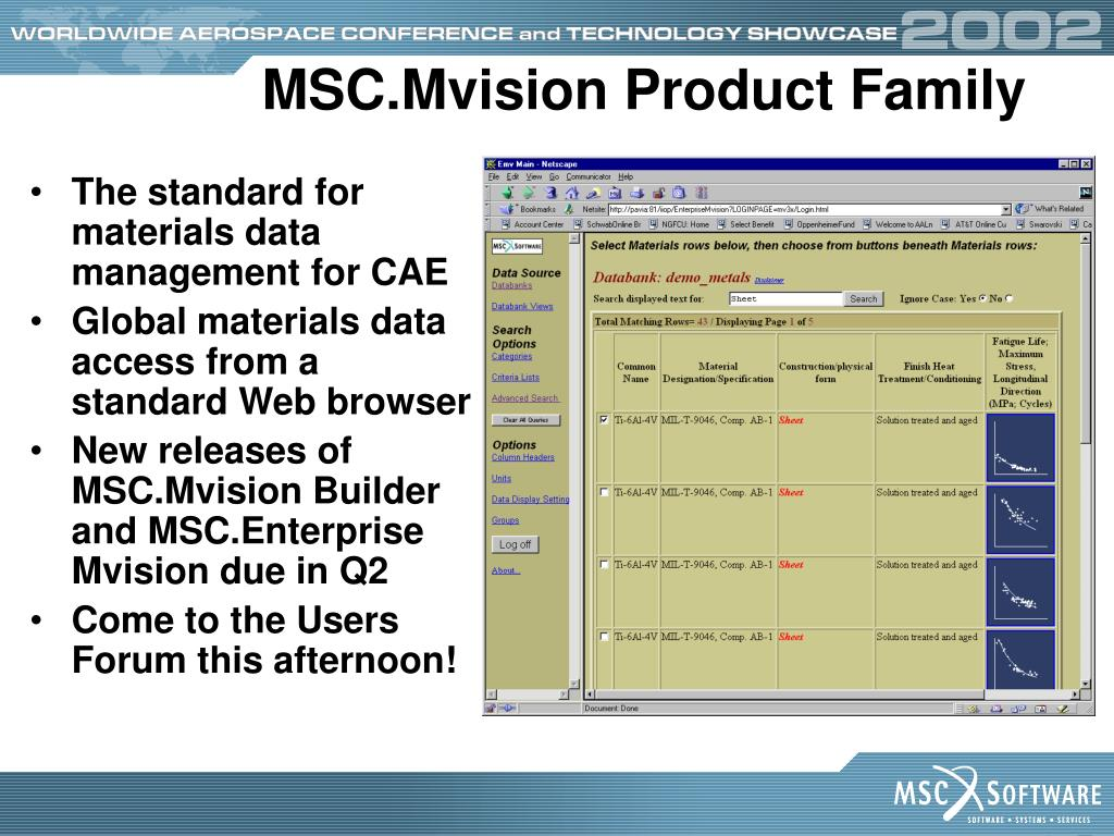 MSC.Mvision Product Family