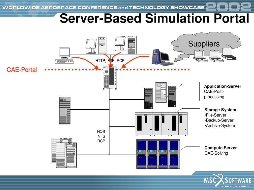 Server-Based Simulation Portal