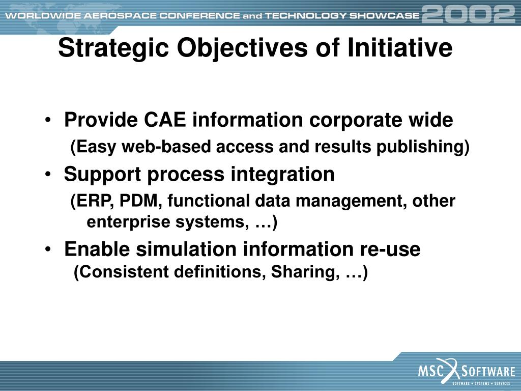 Strategic Objectives of Initiative