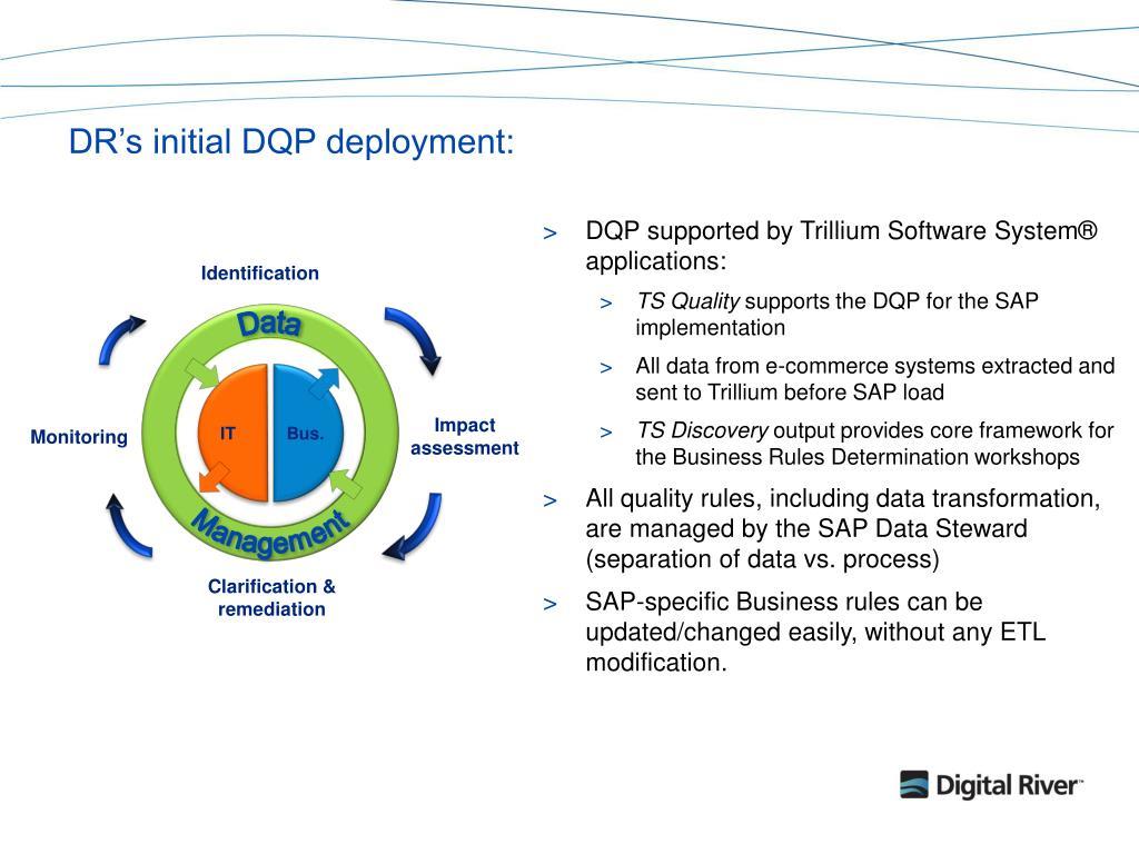 DR's initial DQP deployment: