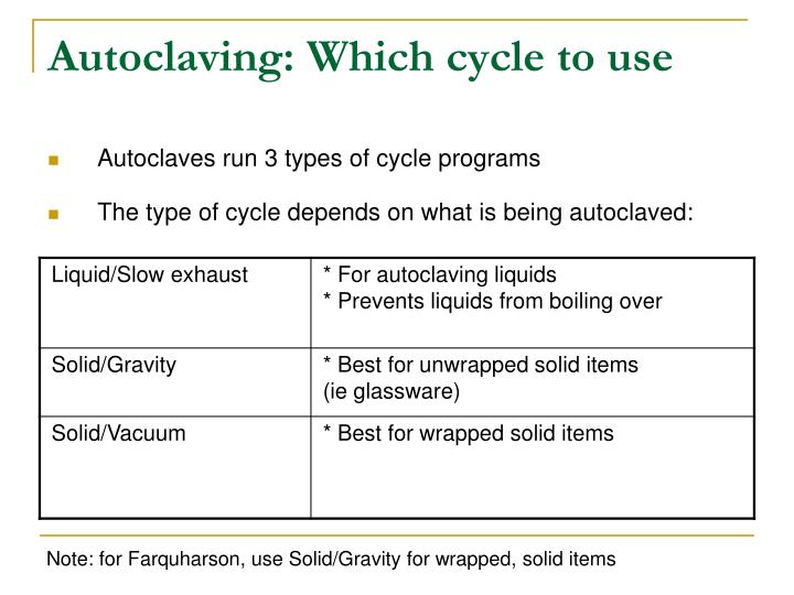 Autoclaving: Which cycle to use