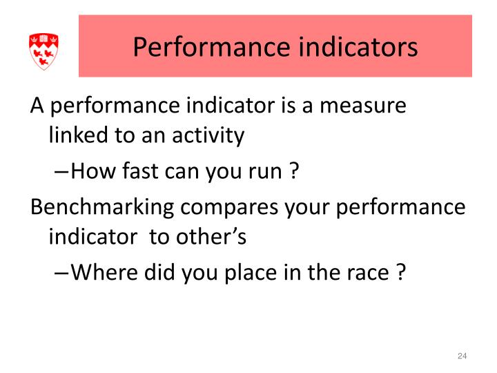 Performance indicators