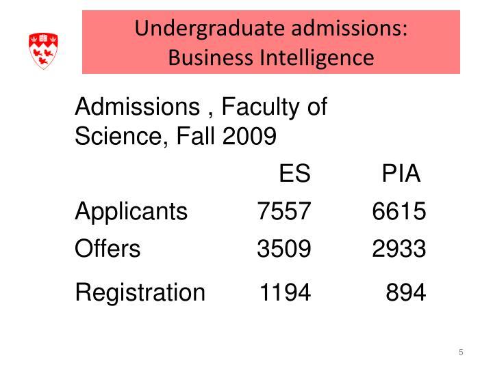 Undergraduate admissions: