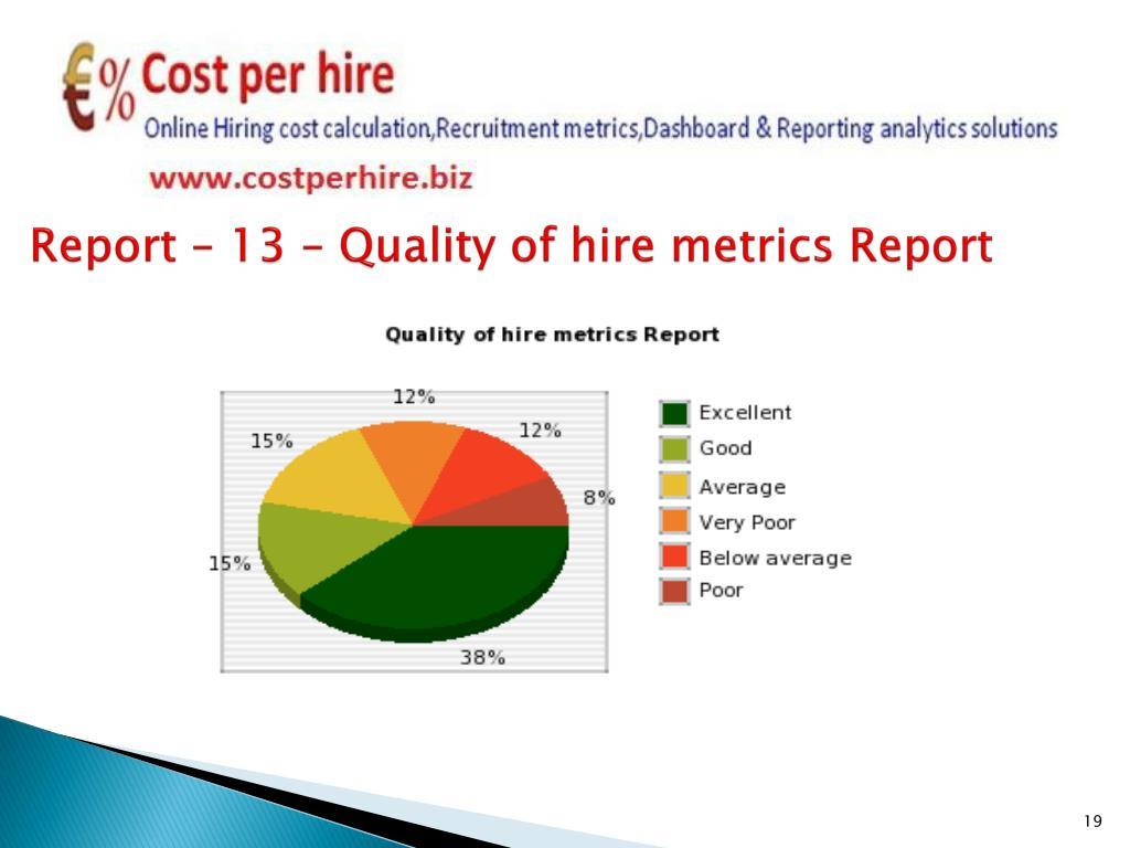 Report – 13 – Quality of hire metrics Report