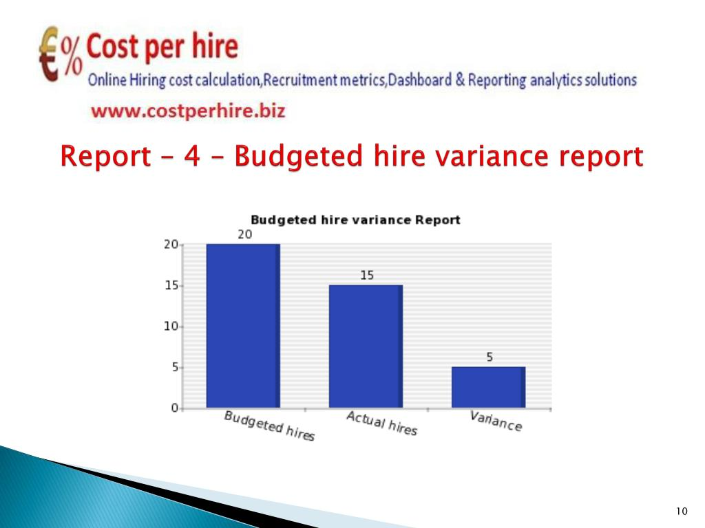 Report – 4 – Budgeted hire variance report