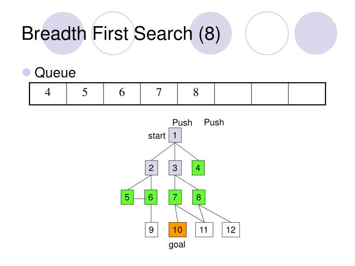 Breadth First Search (8)