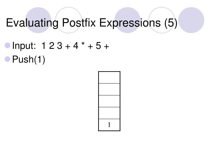 Evaluating Postfix Expressions (5)