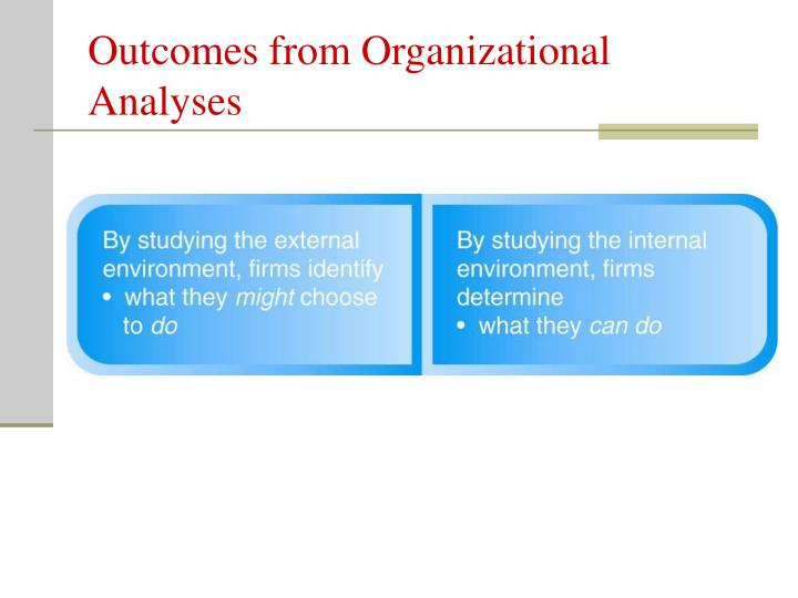 Outcomes from organizational analyses