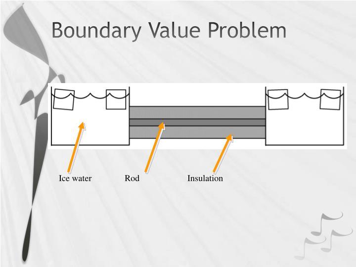 Boundary Value Problem
