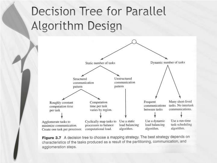 Decision Tree for Parallel Algorithm Design