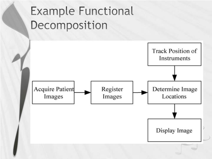 Example Functional Decomposition