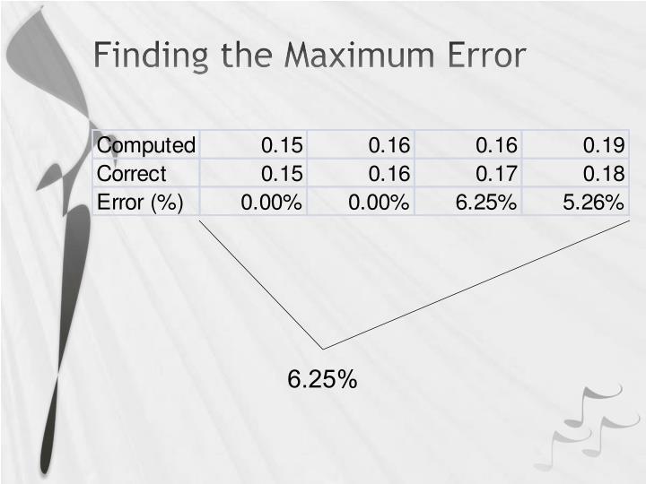 Finding the Maximum Error