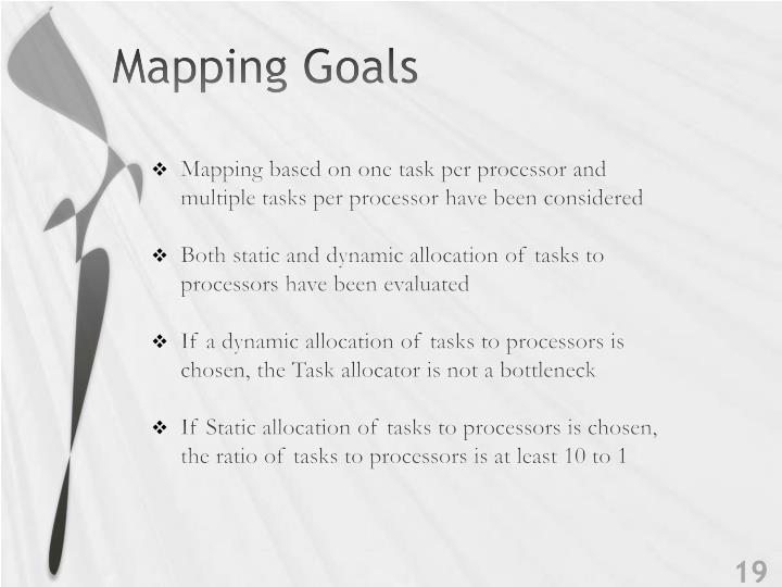 Mapping Goals