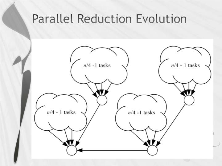 Parallel Reduction Evolution