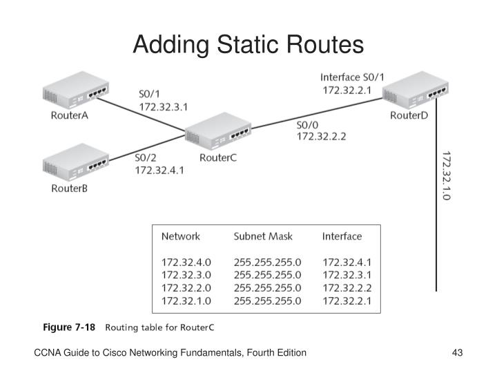 Adding Static Routes