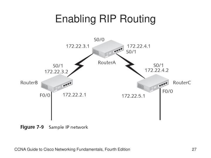 Enabling RIP Routing