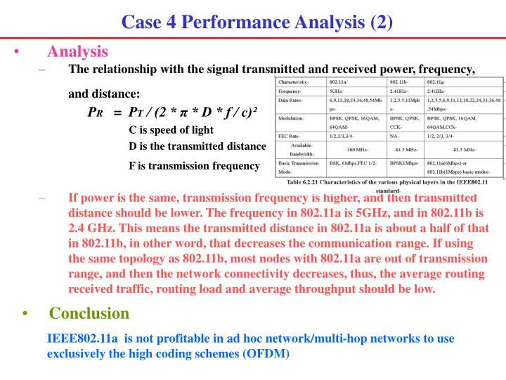 Case 4 Performance Analysis