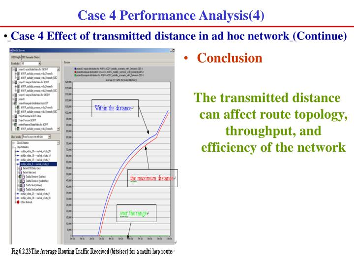 Case 4 Performance Analysis
