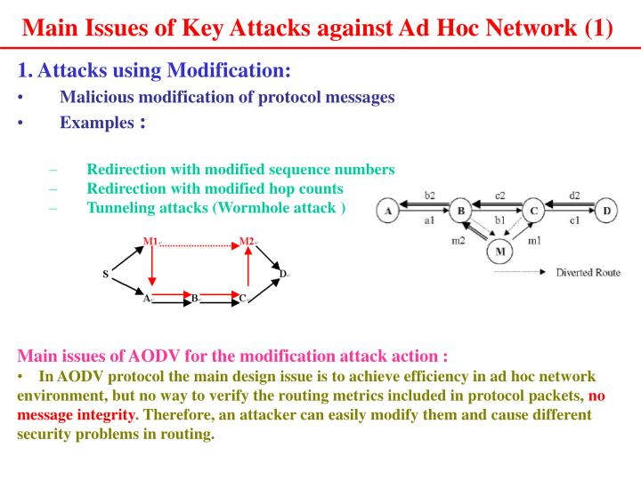 Main Issues of Key Attacks against Ad Hoc Network (1)