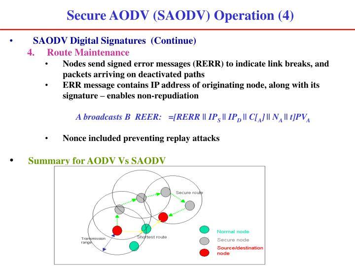 Secure AODV (SAODV) Operation (4)
