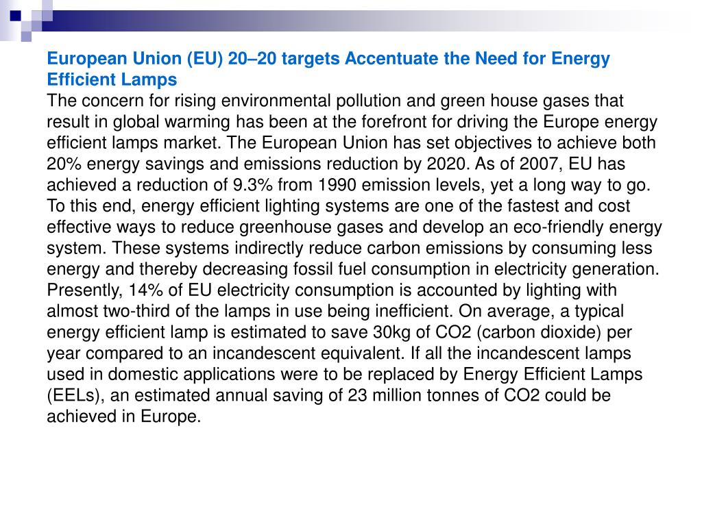 European Union (EU) 20–20 targets Accentuate the Need for Energy Efficient Lamps