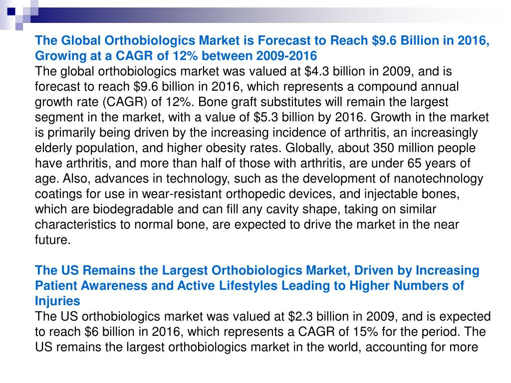 The Global Orthobiologics Market is Forecast to Reach $9.6 Billion in 2016, Growing at a CAGR of 12% between 2009-2016