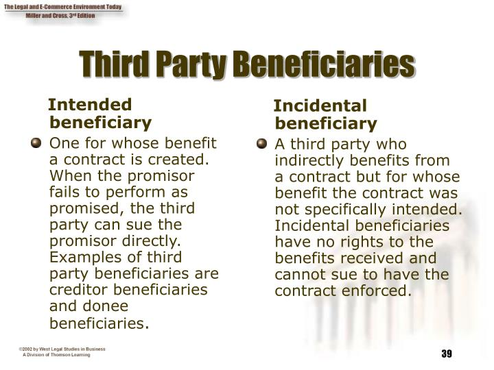 Intended beneficiary