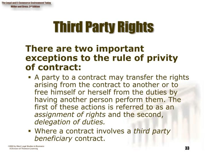 Third Party Rights