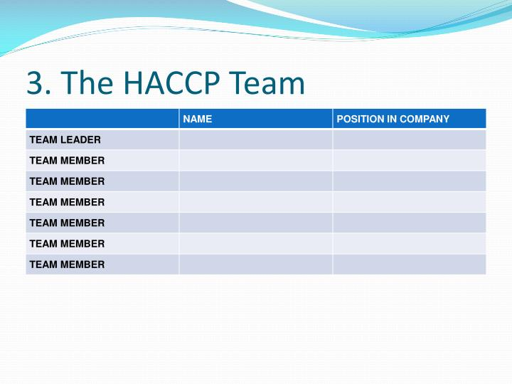 3. The HACCP Team