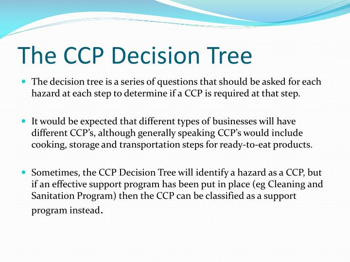 The CCP Decision Tree