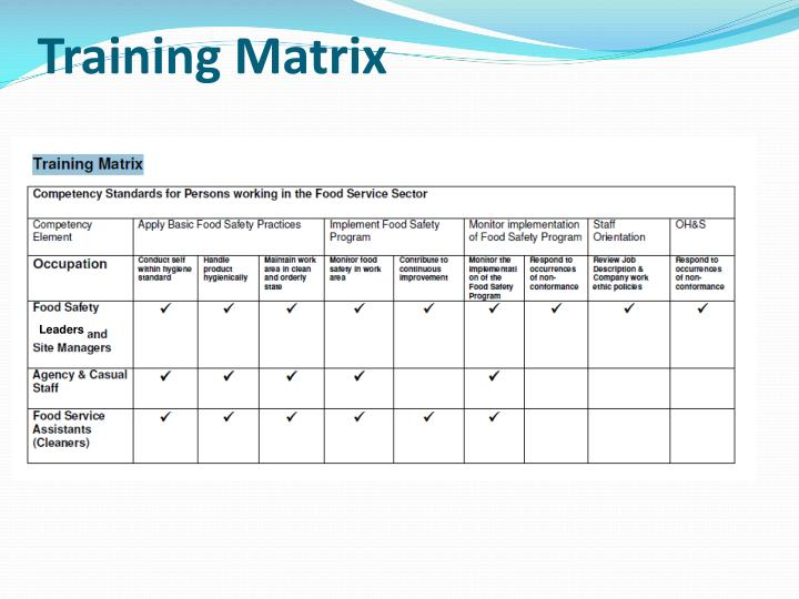Training Matrix