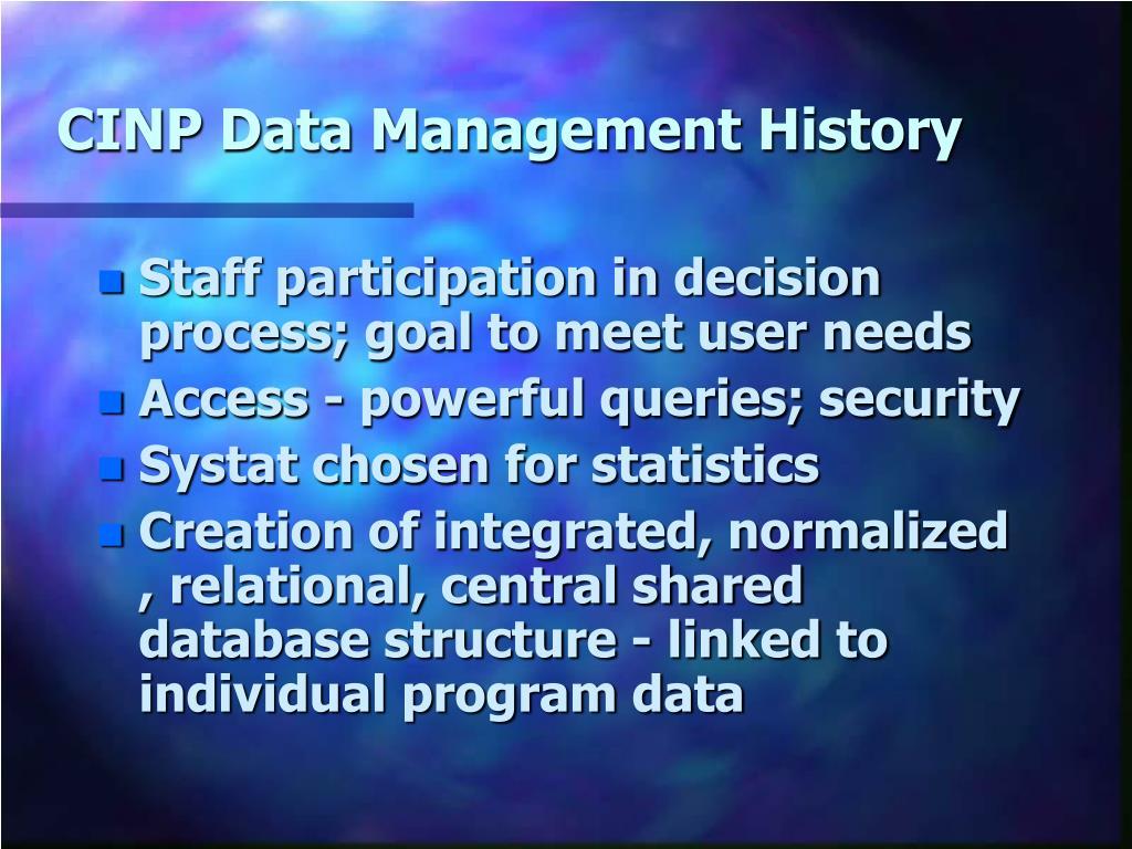 CINP Data Management History