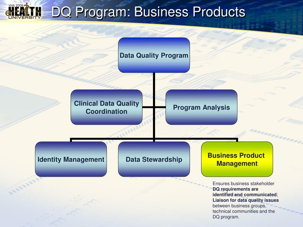 DQ Program: Business Products