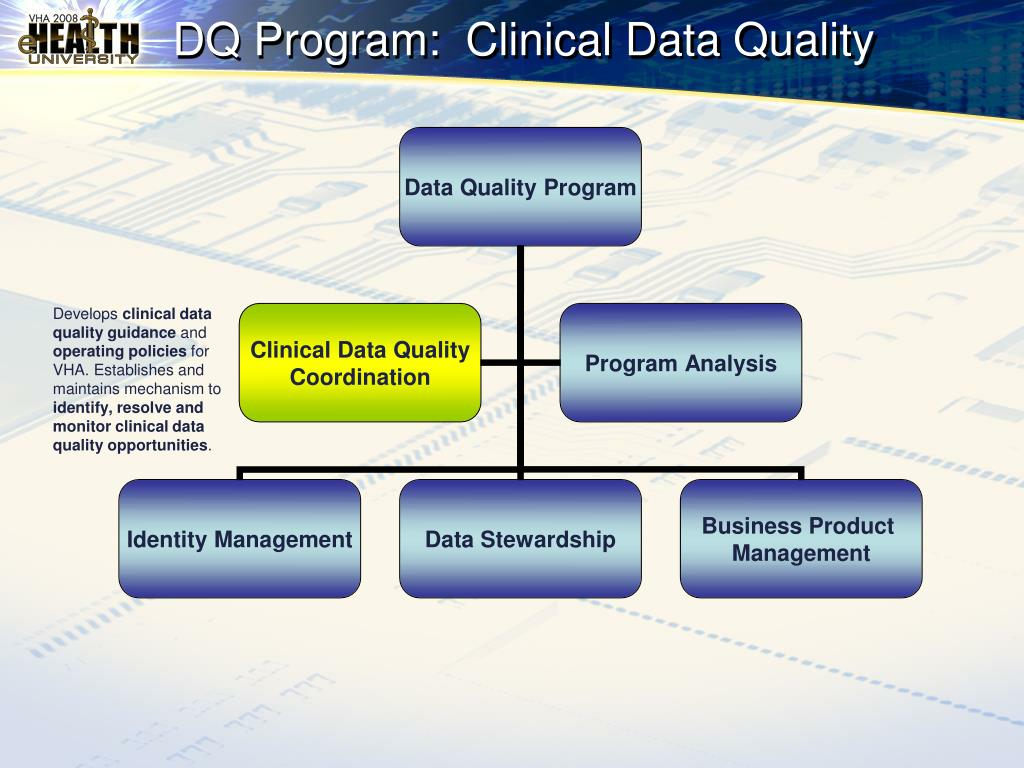 DQ Program:  Clinical Data Quality