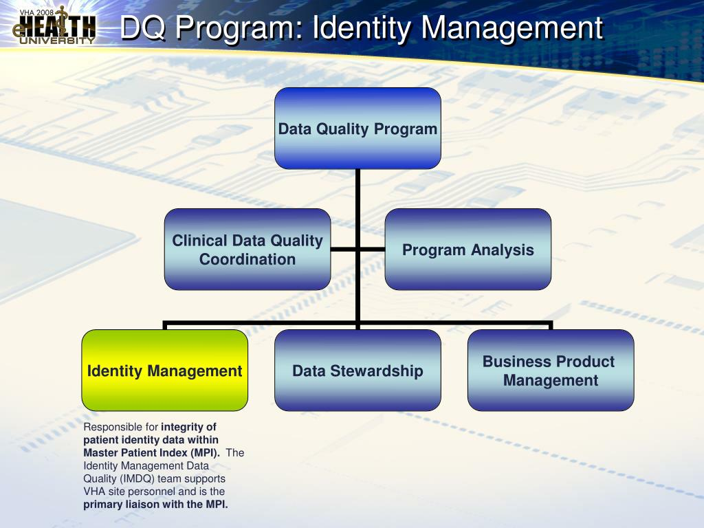 DQ Program: Identity Management