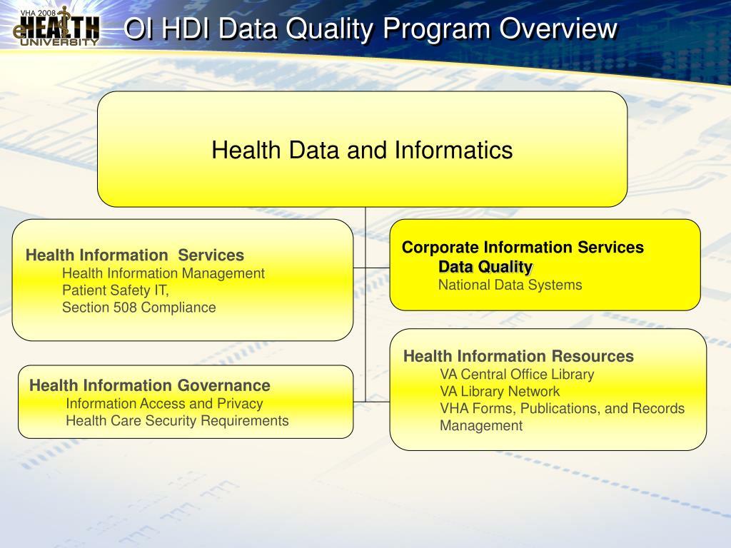 Health Data and Informatics