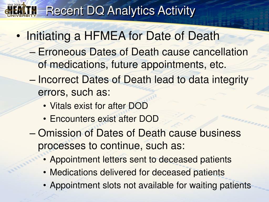 Recent DQ Analytics Activity