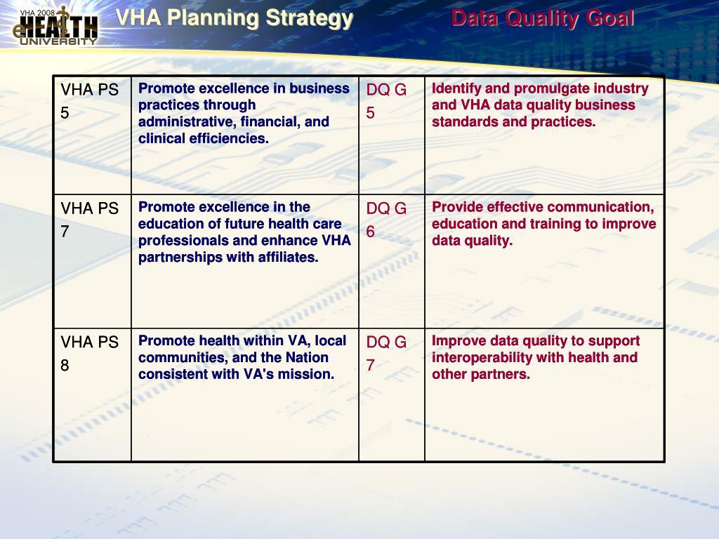 VHA Planning Strategy